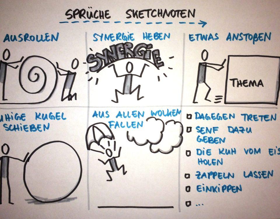 Sprüche Sketchnoten