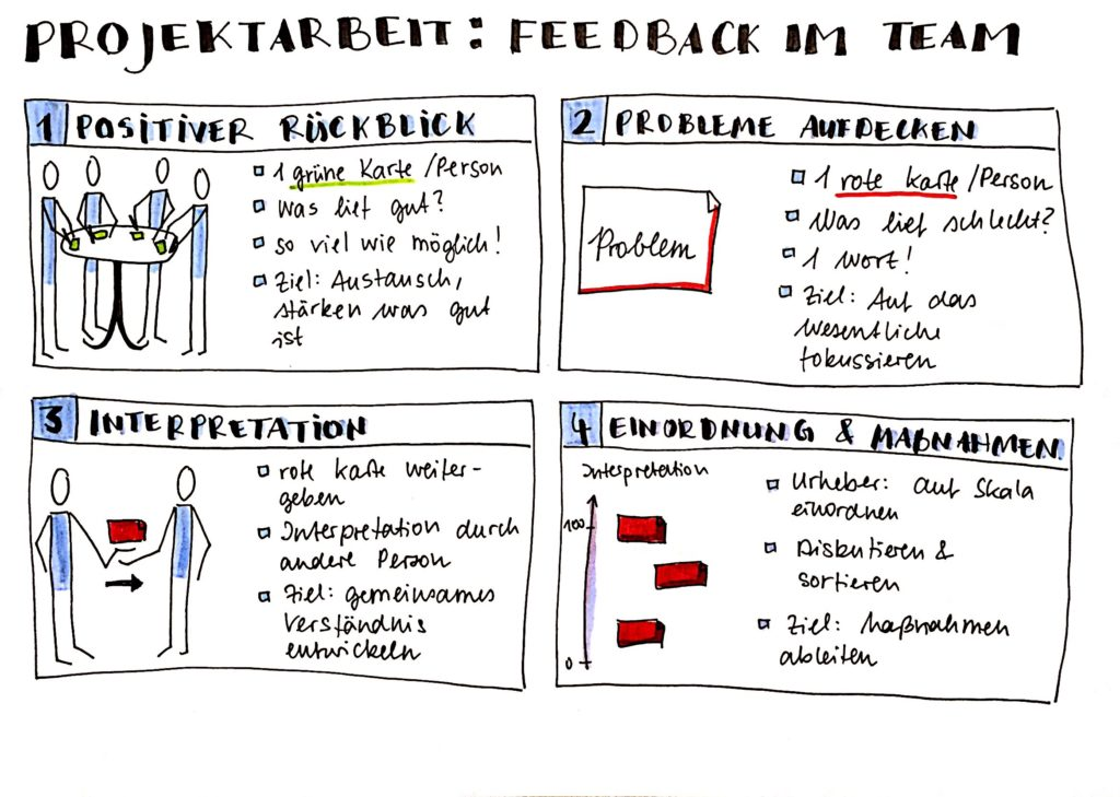 Projektarbeit Feedback