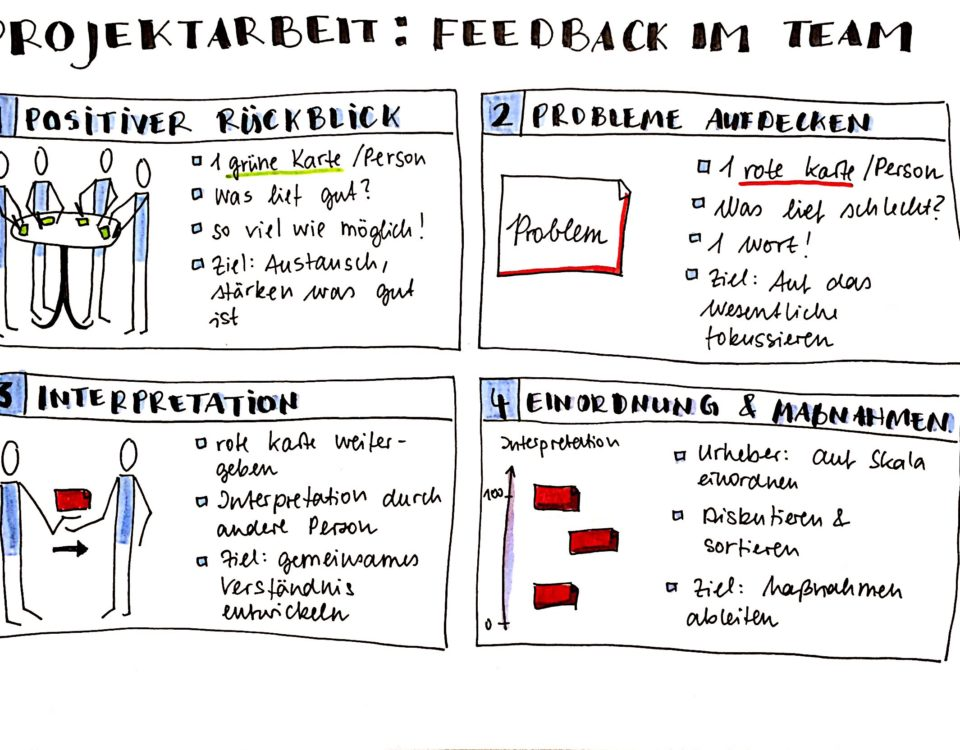 Projektarbeit Feedback