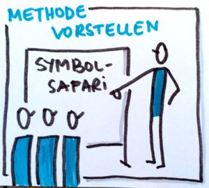 Symbol-Safari: Methode vorstellen