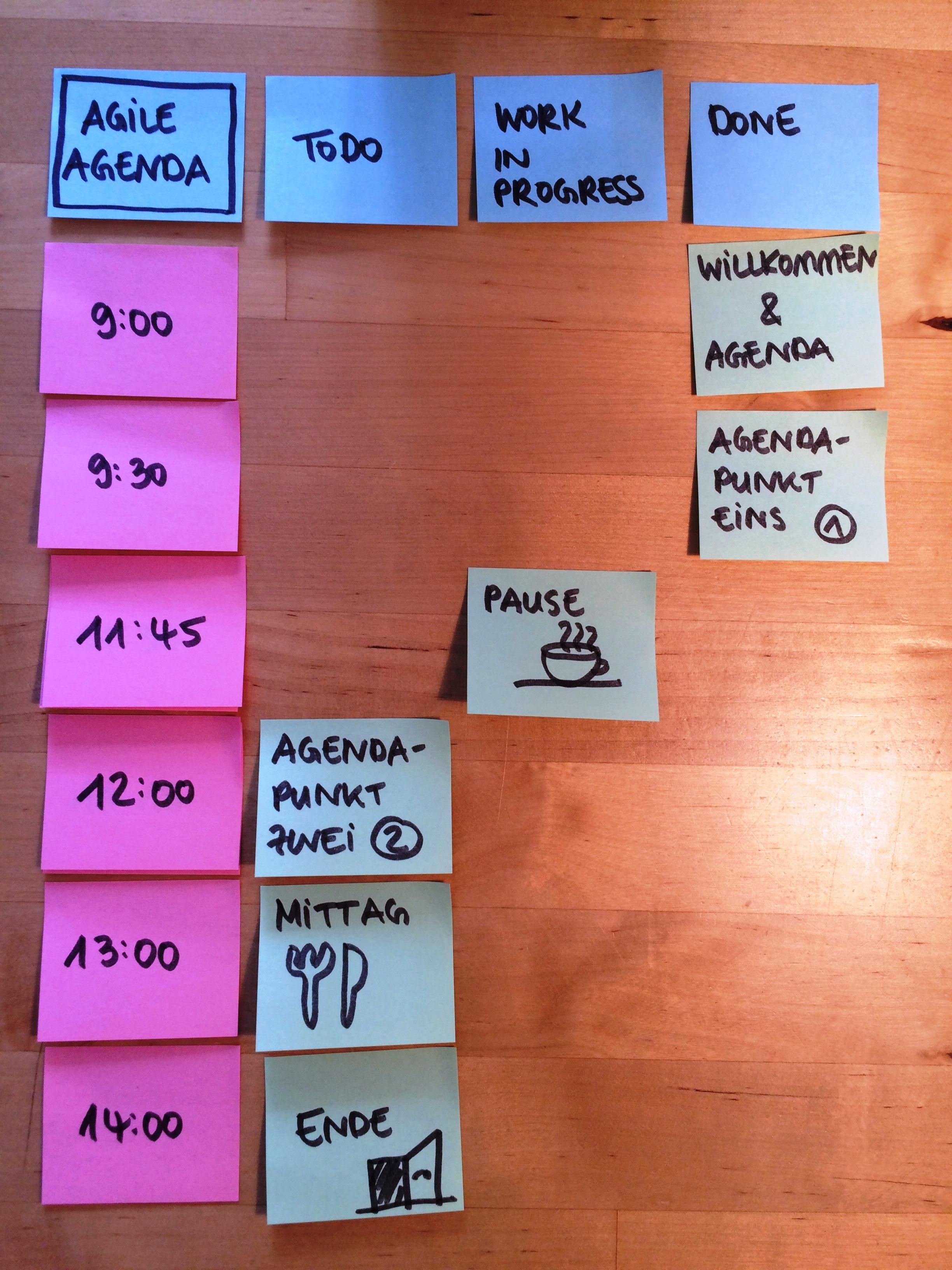 Agile Agenda