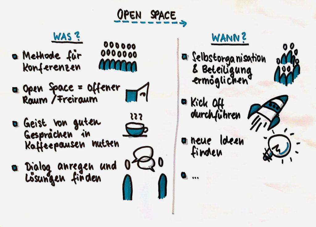 Was ist ein Open Space