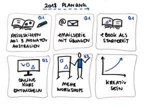 Jahresplanung 2018