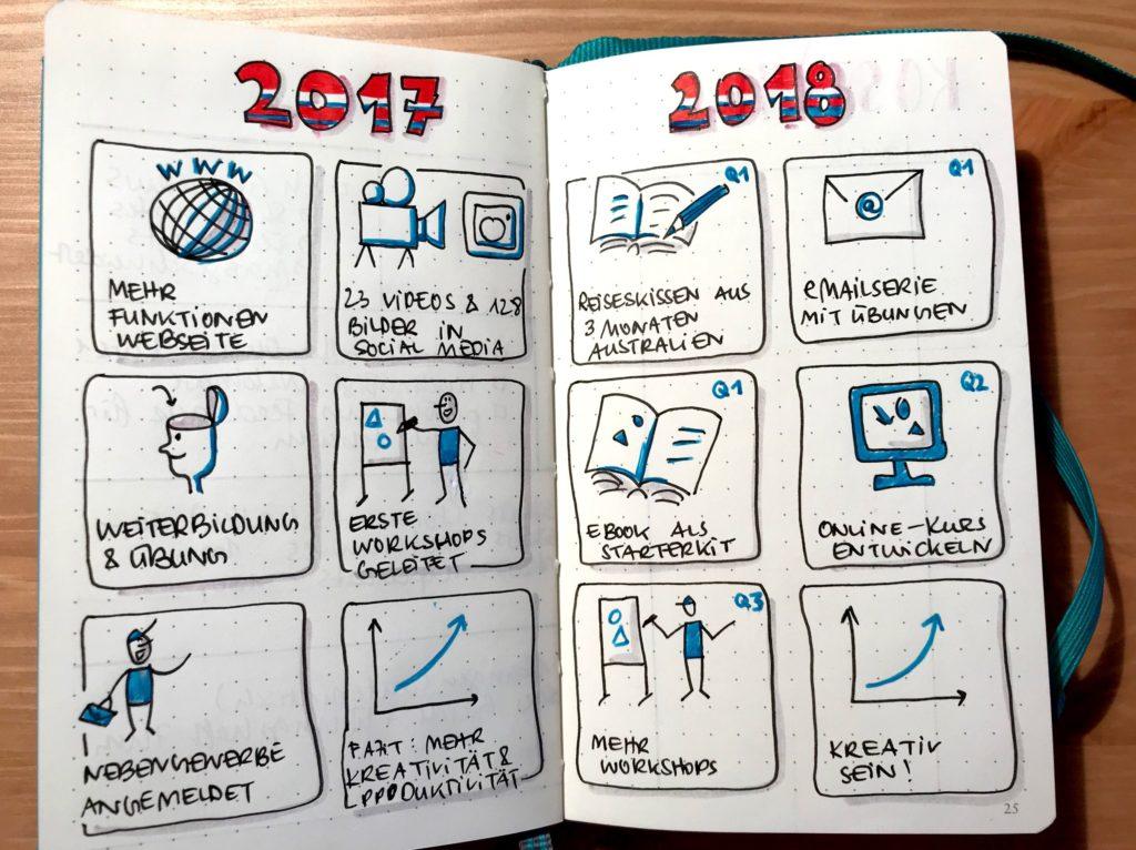 Planung zum Mitnehmen