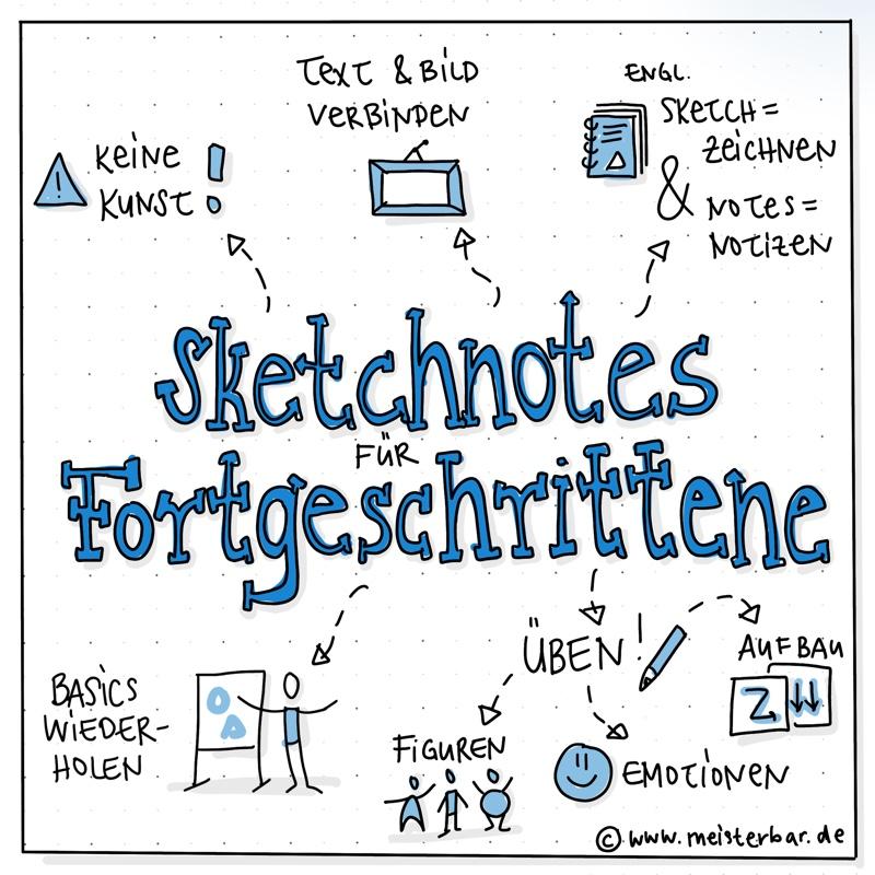 Sketchnote_Fortgeschrittene_WS_800x800